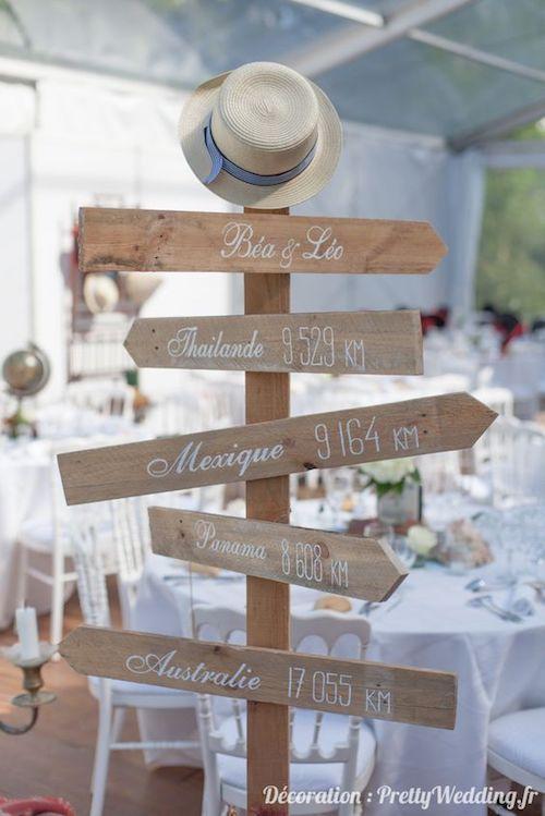 """décoration de mariage sur le thème du voyage """"width ="""" 500 """"height ="""" 749 """"srcset ="""" https://forever-decorationsdemariage.com/wp-content/uploads/2020/06/1590985038_439_Idées-de-voyage-pour-votre-mariage.jpg 500w, https://www.mariee.fr/wp-content/uploads/2016/06/prettyweddingfr-deco-mariage-voyage-200x300.jpg 200w, https://www.mariee.fr/wp-content/uploads /2016/06/prettyweddingfr-deco-mariage-voyage-280x420.jpg 280w """"data-lazy-tailles ="""" (largeur max: 500px) 100vw, 500px"""